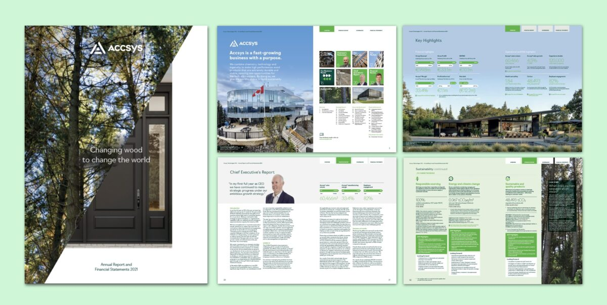 Accsys Annual Report and Financial Statements 2021 - collage image